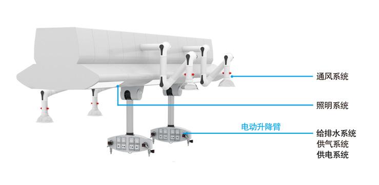 照明系统、通风系统、电动升降臂、供气、供电、排水系统/吊装方管道组件