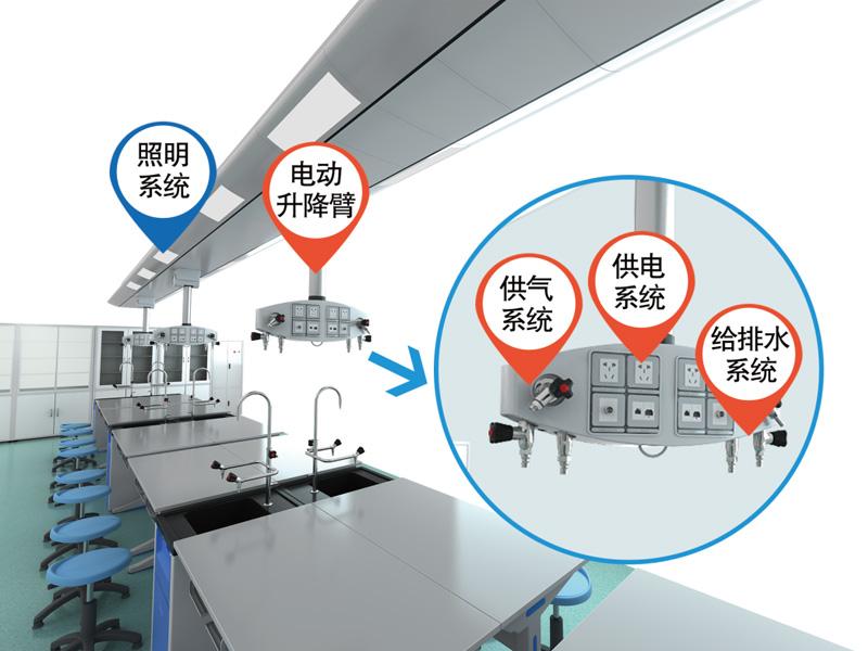 照明系统、通风系统、电动升降臂、供气、供电、排水系统