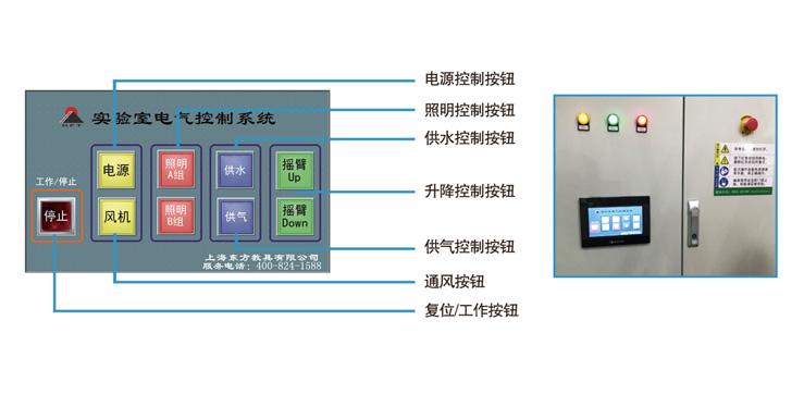 实验室电气控制系统